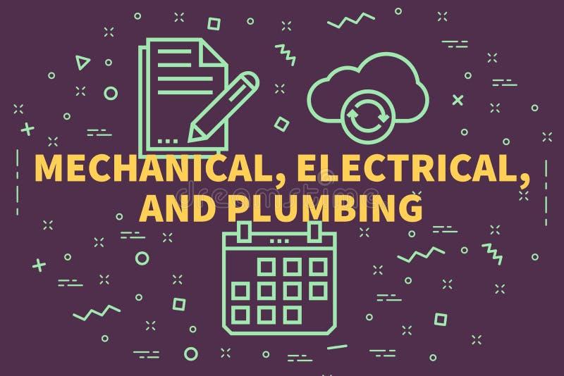 Illustration conceptuelle d'affaires avec les mots mécaniques, électr. illustration stock