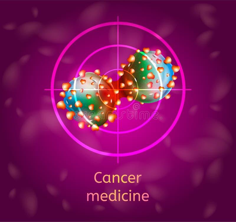 Illustration conceptuelle de vecteur de médecine de Cancer illustration de vecteur