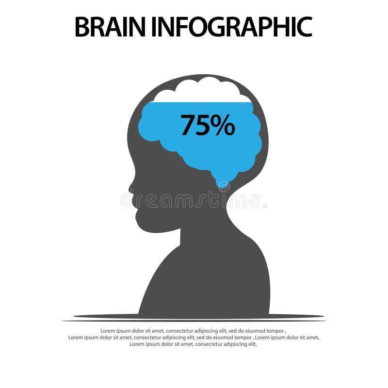 Illustration courante infographic de vecteur de cerveau illustration de vecteur