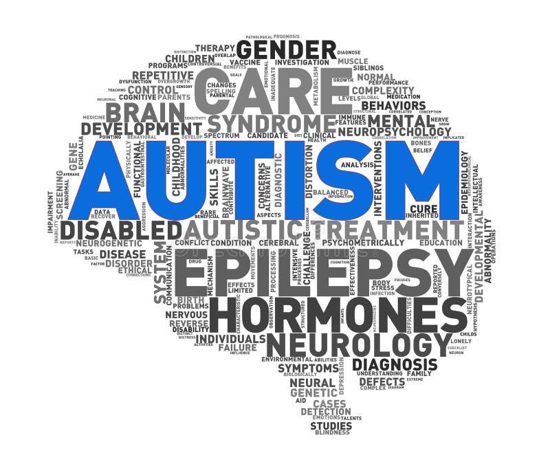 Brain shape black & white autism wordcloud tags. Illustration of custom shape brain word cloud tags of autism awareness royalty free illustration