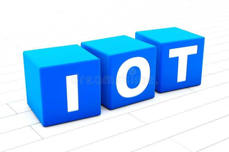 Illustration d'abréviation d'IOT illustration stock