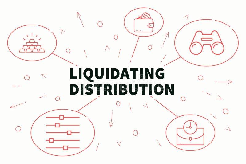 Illustration d'affaires montrant le concept du distrib de liquidation illustration stock