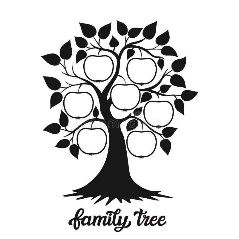 Coloriage Arbre Genealogique.Illustration D Arbre Genealogique Avec Un Titre Illustration