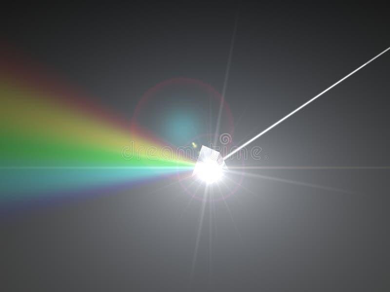 Illustration 3d des Prismas und der hellen Strahlen der Brechung lizenzfreie abbildung