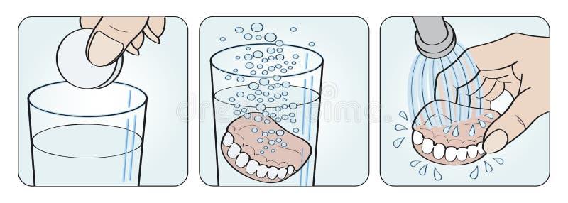 Illustration d'instructions de dentier de nettoyage illustration libre de droits