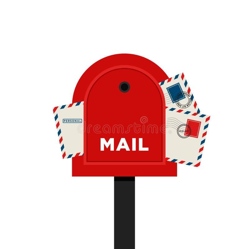 Illustration d'isolement par conception plate de lettre de boîte aux lettres illustration de vecteur
