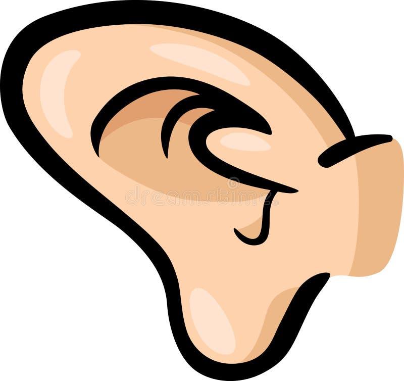 Illustration de bande dessin e de clipart images - Clipart oreille ...