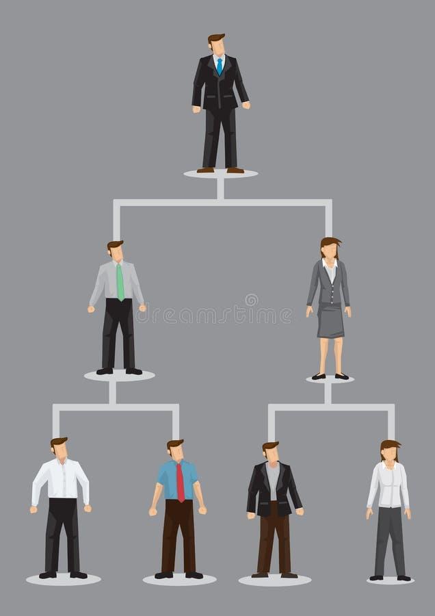 Illustration de bande dessinée de vecteur de hiérarchie organisationnelle d'affaires illustration de vecteur