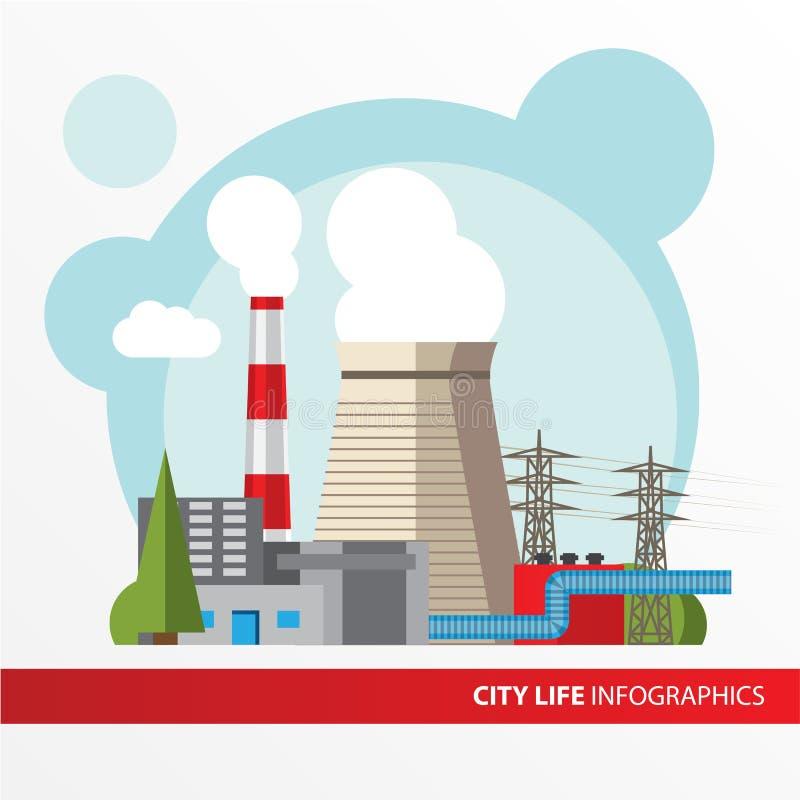Illustration de centrale thermique dans un style plat Ensemble d'infographics de ville Tous les types de centrales  illustration libre de droits