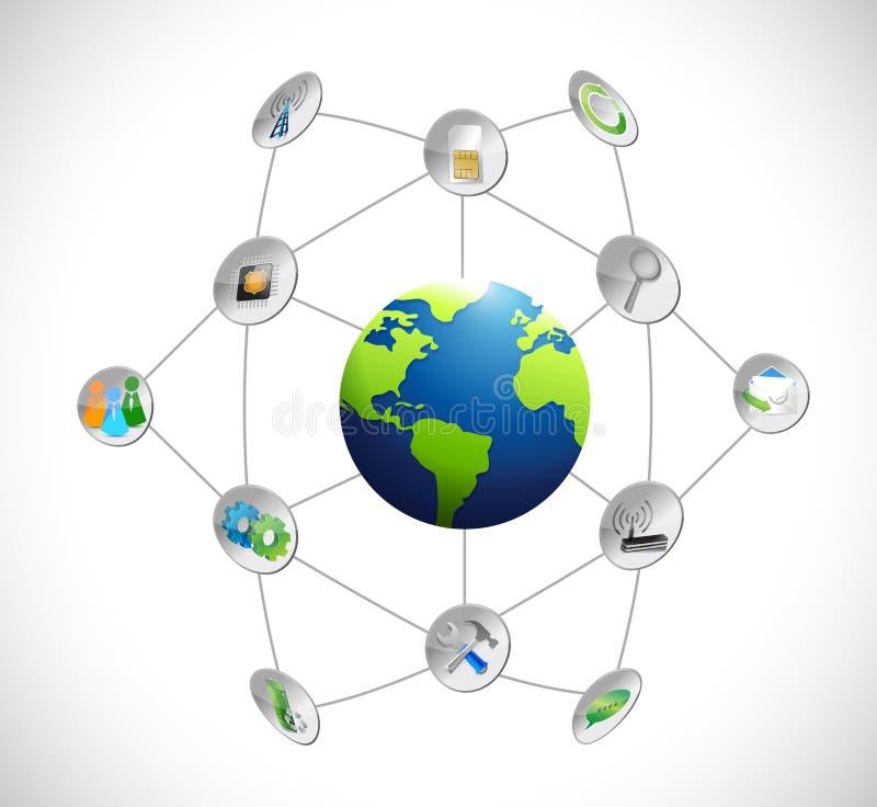 Illustration de concept de communication de réseau de globe illustration libre de droits