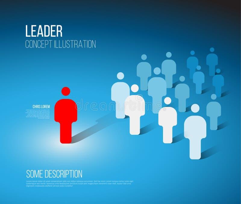 Illustration de concept de meneur d'équipe illustration de vecteur