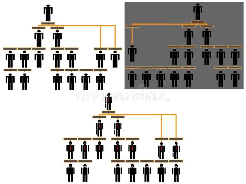 Illustration de corporation de diagramme de hiérarchie illustration stock