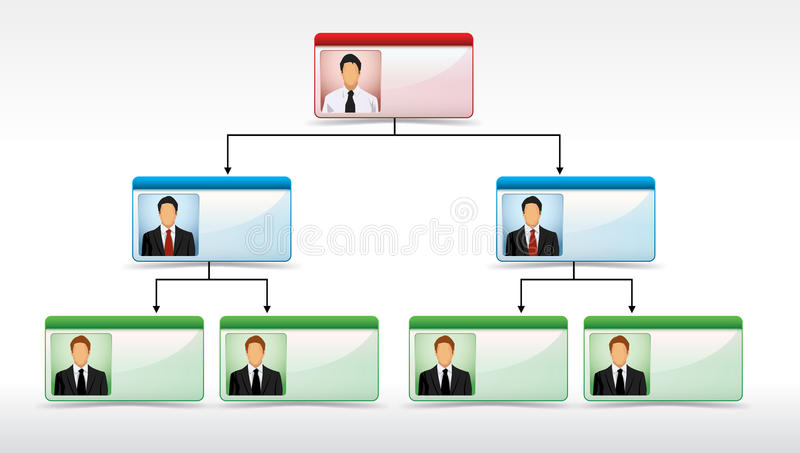 Illustration de diagramme de structure de corporation illustration de vecteur