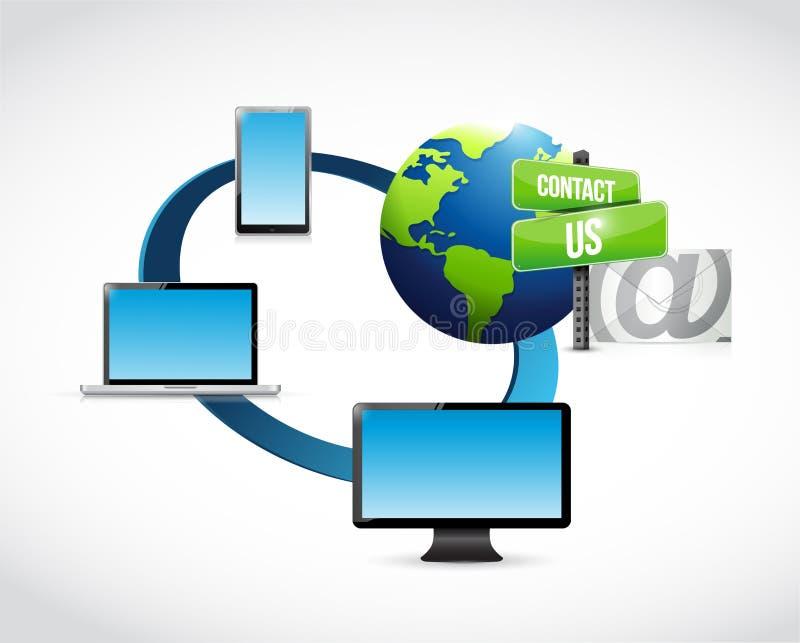 illustration de l'électronique de courrier de contactez-nous illustration libre de droits