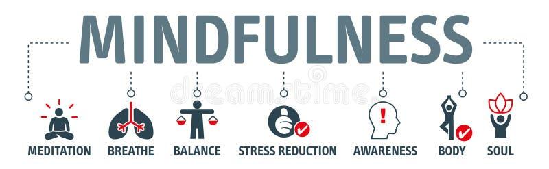 Illustration de mindfulness de banni?re avec des ic?nes illustration de vecteur