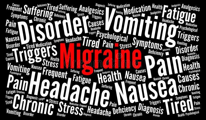 Illustration de nuage de mot de migraine illustration libre de droits