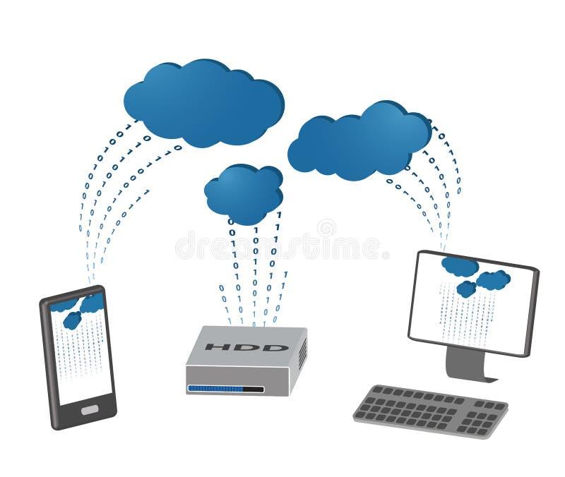 Illustration de service de nuage illustration libre de droits