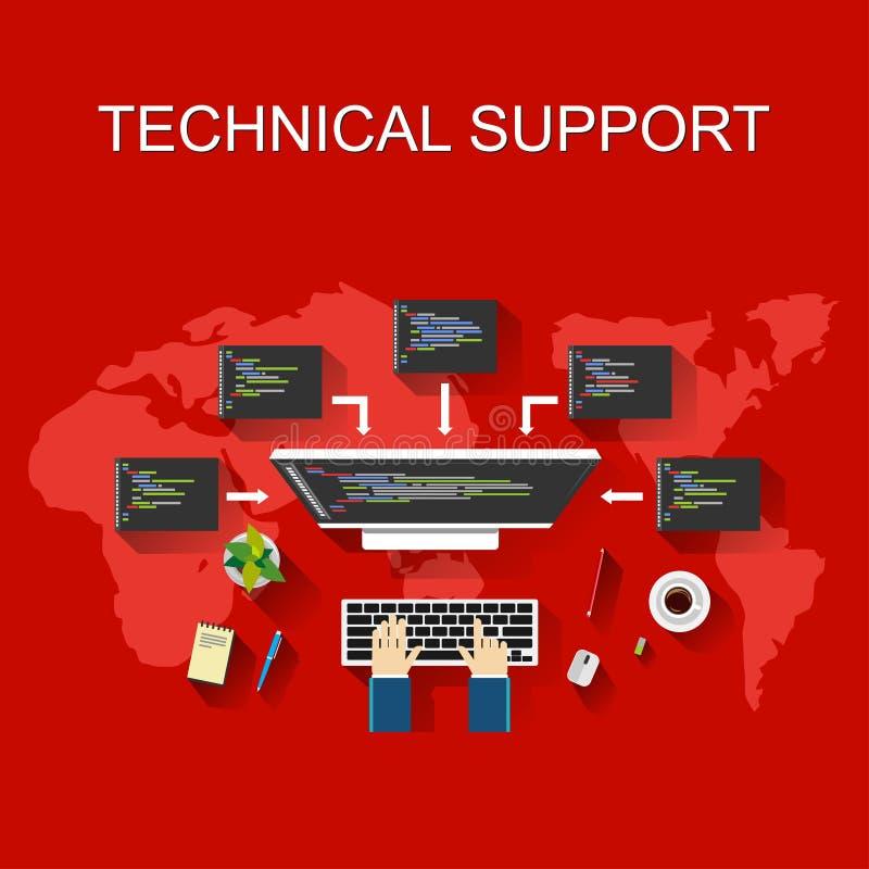 Illustration de support technique concept de support à la clientèle illustration stock