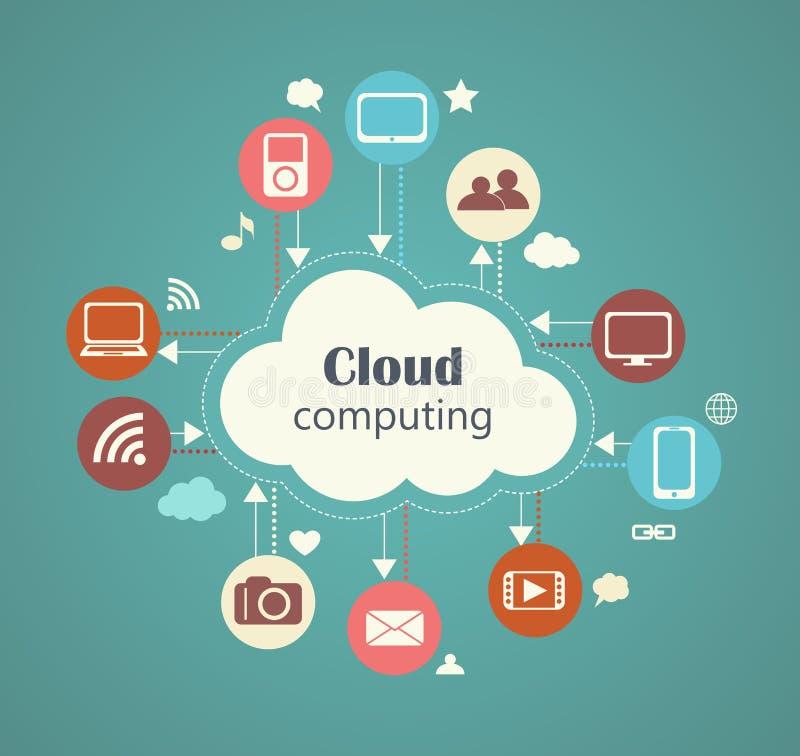 Illustration de technologie de nuage illustration libre de droits
