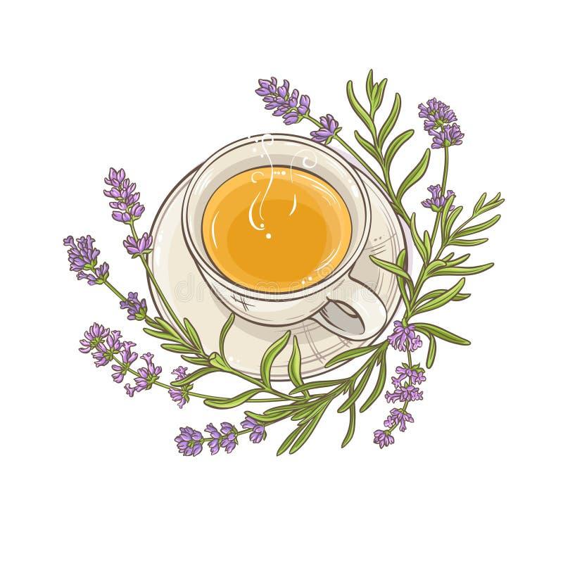 Illustration de thé de lavande illustration libre de droits
