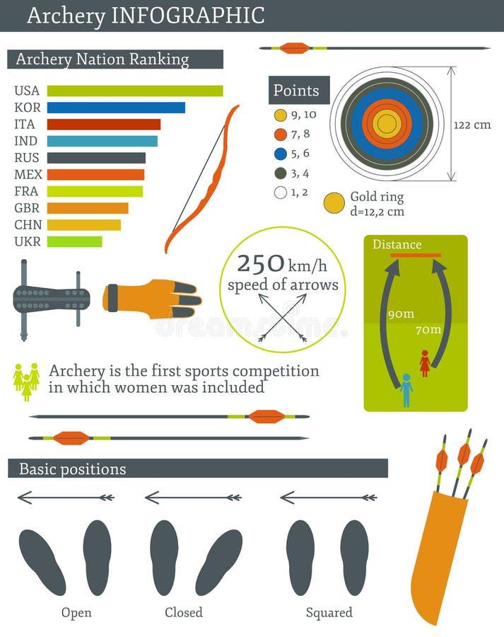 Illustration de vecteur avec le tir à l'arc infographic illustration stock