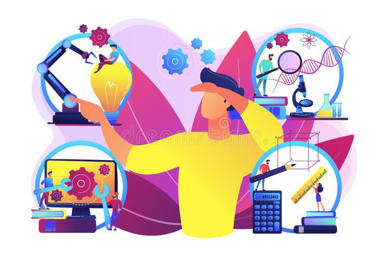 Illustration de vecteur de concept d'éducation de TIGE illustration de vecteur