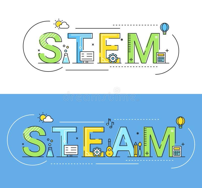 Illustration de vecteur de concept d'approches d'éducation de tige et de vapeur illustration libre de droits