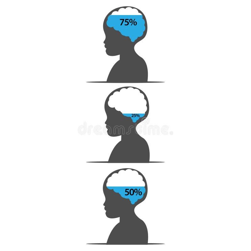 Illustration de vecteur d'actions de cerveau, conception plate illustration libre de droits
