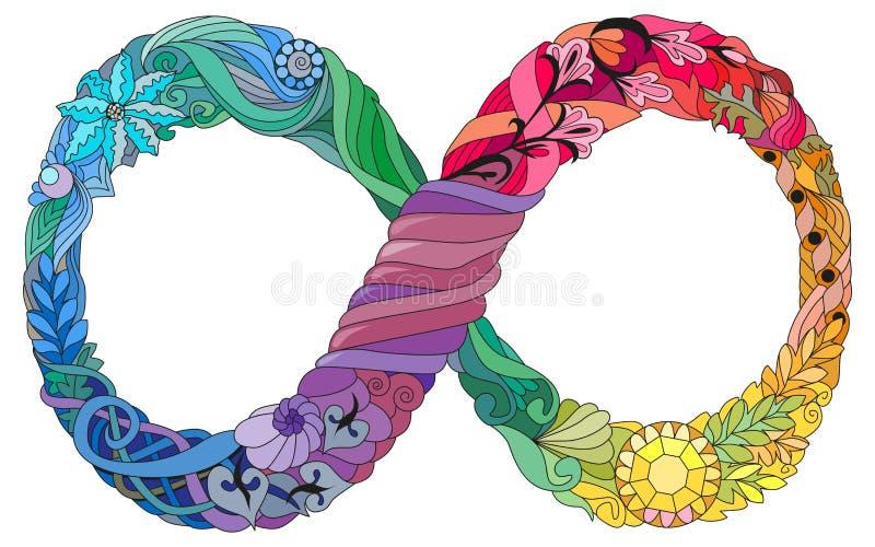 Illustration de vecteur d'un zentangle de symbole d'infini dénommé illustration de vecteur
