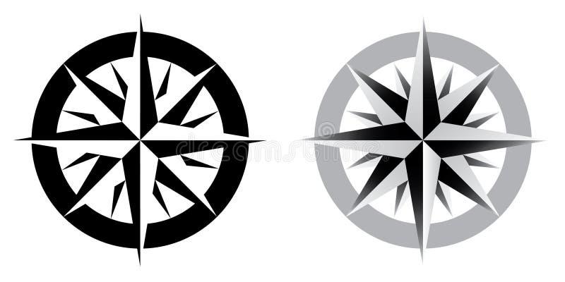 Illustration de vecteur de compas illustration stock