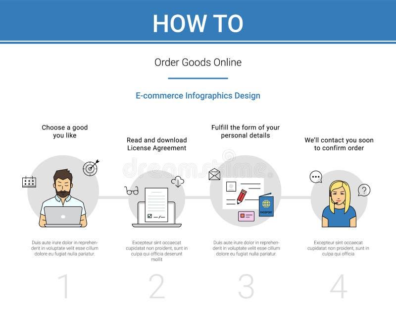 Illustration de vecteur de concept d'infographics de commerce électronique illustration de vecteur