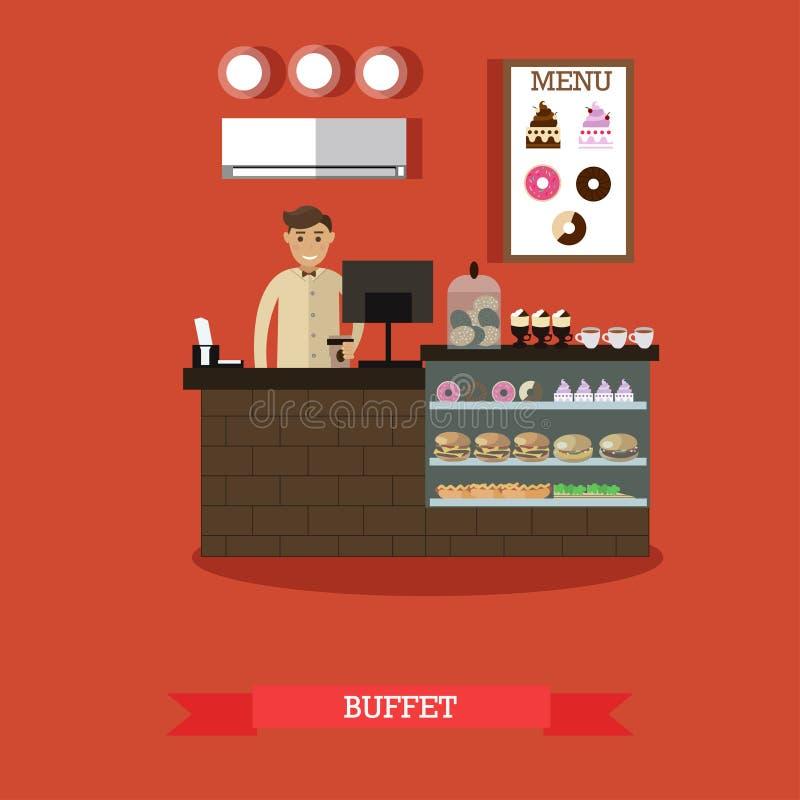 Download Illustration De Vecteur De Concept De Buffet Dans Le Style Plat Illustration de Vecteur - Illustration du illustration, maison: 87705797
