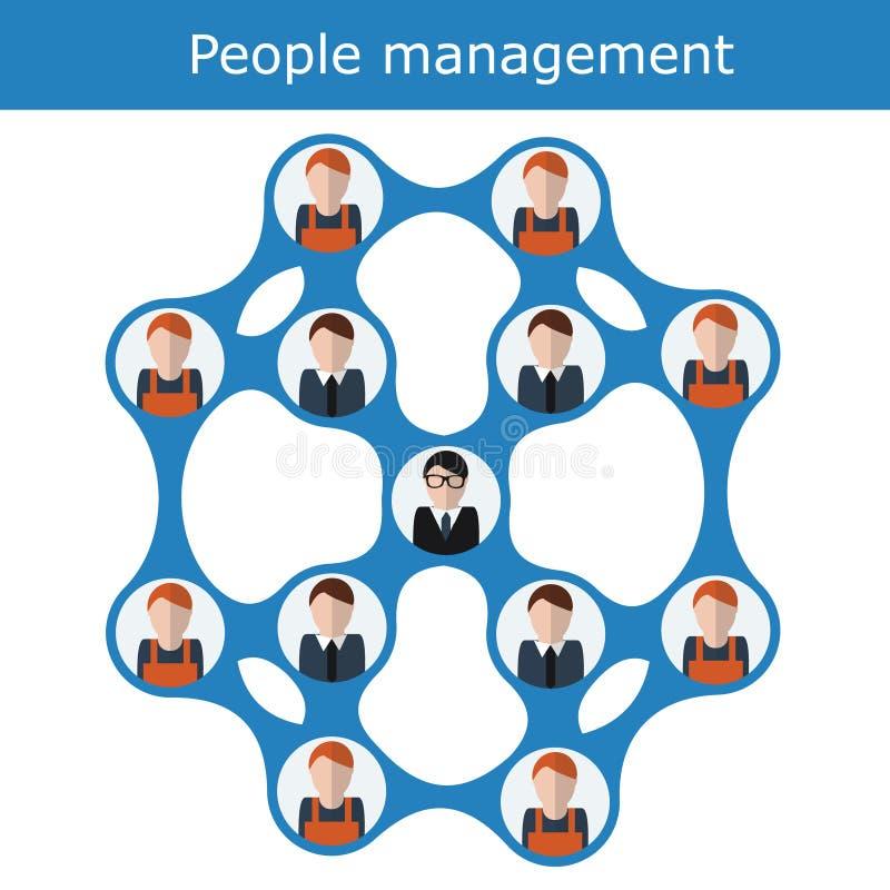 Illustration de vecteur de concept de gestion de personnes Hiérarchie de bureau, ressources humaines, équipe d'affaires illustration de vecteur