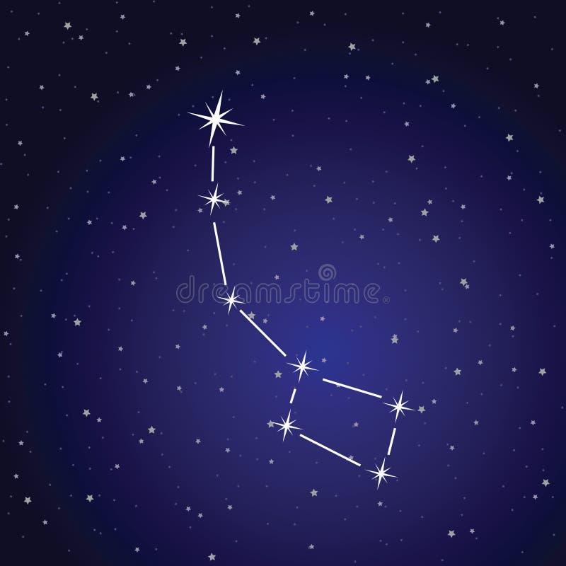 Illustration de vecteur de constellation de mineur d'ursa illustration libre de droits
