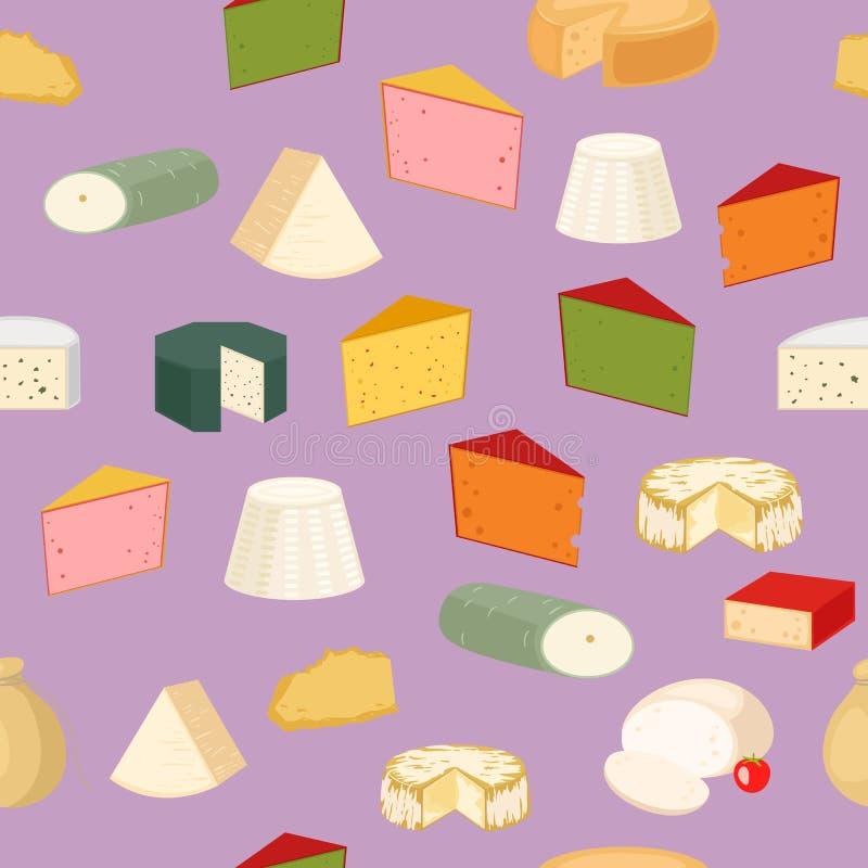 Illustration de vecteur de modèle de fromage illustration de vecteur