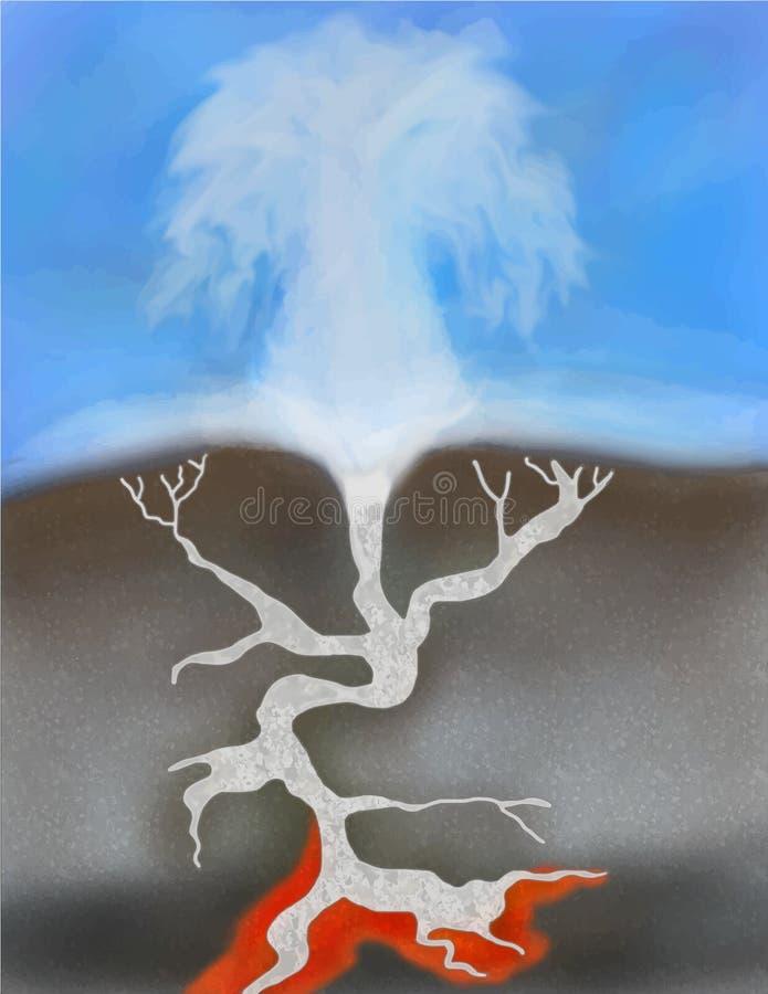 Illustration de vecteur de source thermale illustration libre de droits