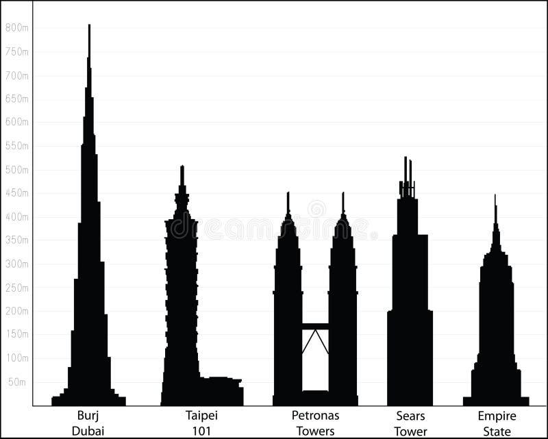 Illustration de vecteur des constructions les plus grandes du monde illustration de vecteur