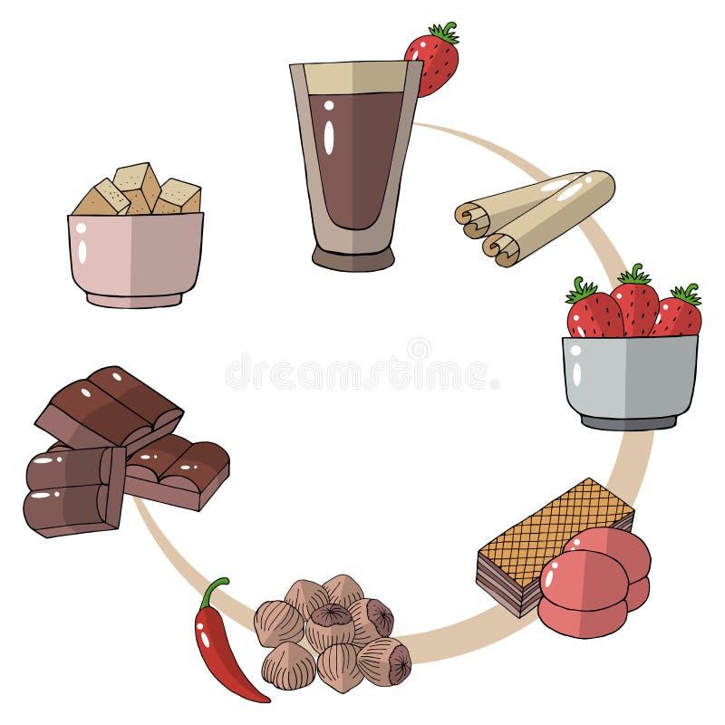 Illustration de vecteur de la façon faire le chocolat chaud illustration stock
