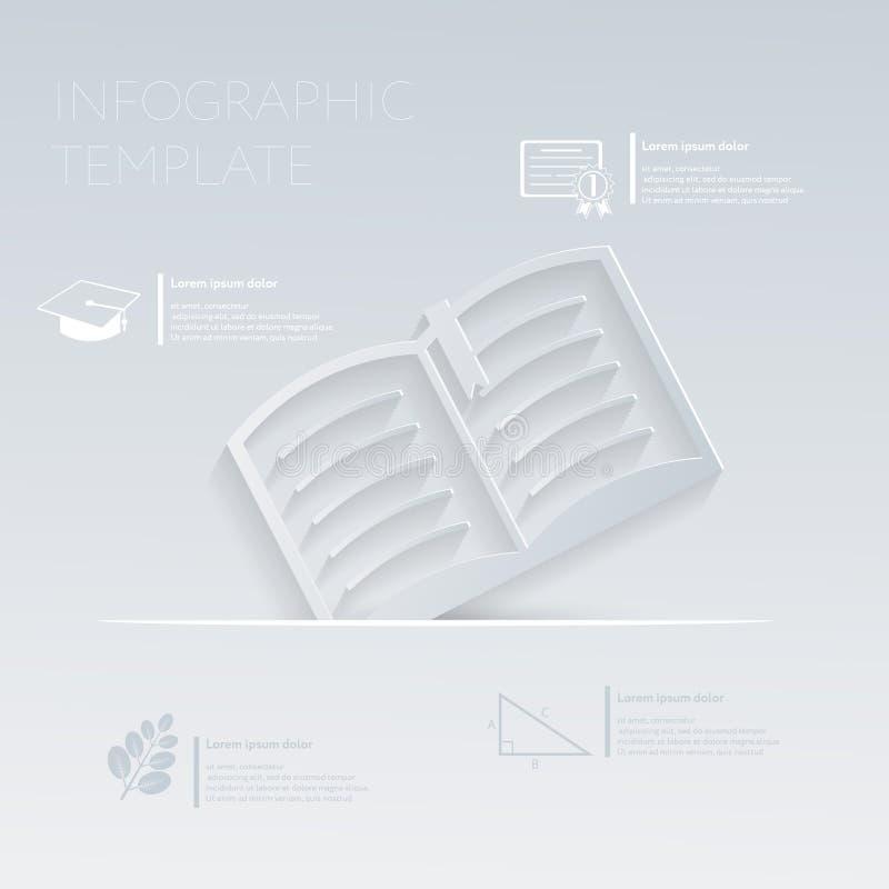 Illustration de vecteur, livre ouvert graphique de calibre ou disposition de site Web illustration libre de droits