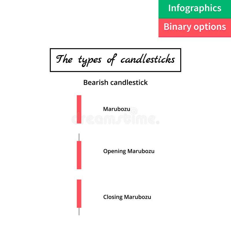 Illustration de vecteur Options binaires Bougie rouge trade Le type illustration stock
