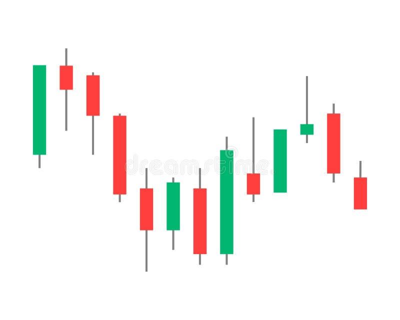 Illustration de vecteur Options binaires Bougie verte et rouge trade illustration stock