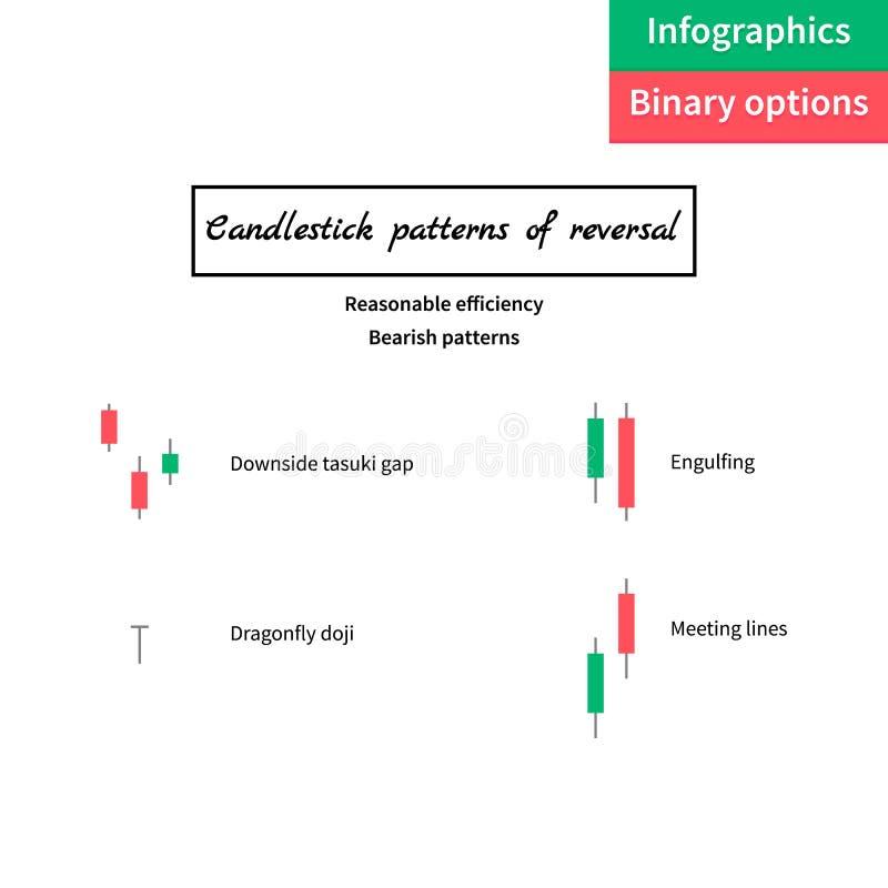 Illustration de vecteur Options binaires Bougie verte et rouge trade illustration de vecteur
