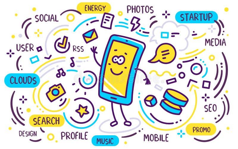 Illustration de vecteur de pho bleu et jaune de caractère de sourire de couleur illustration libre de droits