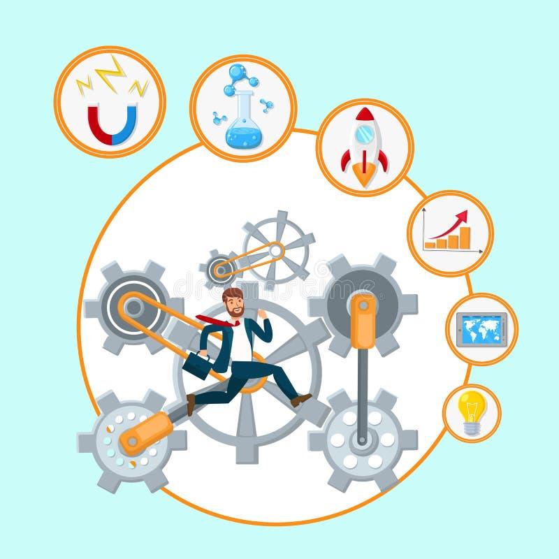 Illustration de vecteur de processus de développement d'affaires illustration stock