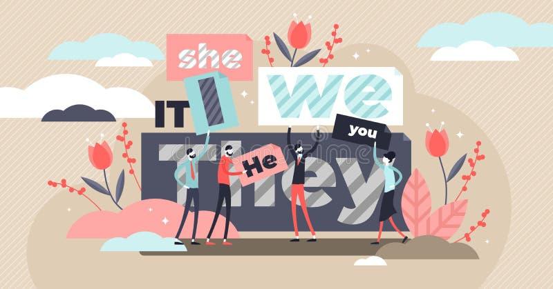 Illustration de vecteur de pronoms Concept minuscule plat de personnes de mots de substituts illustration libre de droits