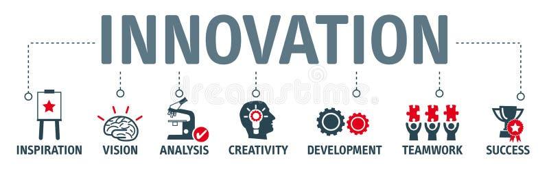 Illustration de Vektor d'innovation de bannière illustration stock