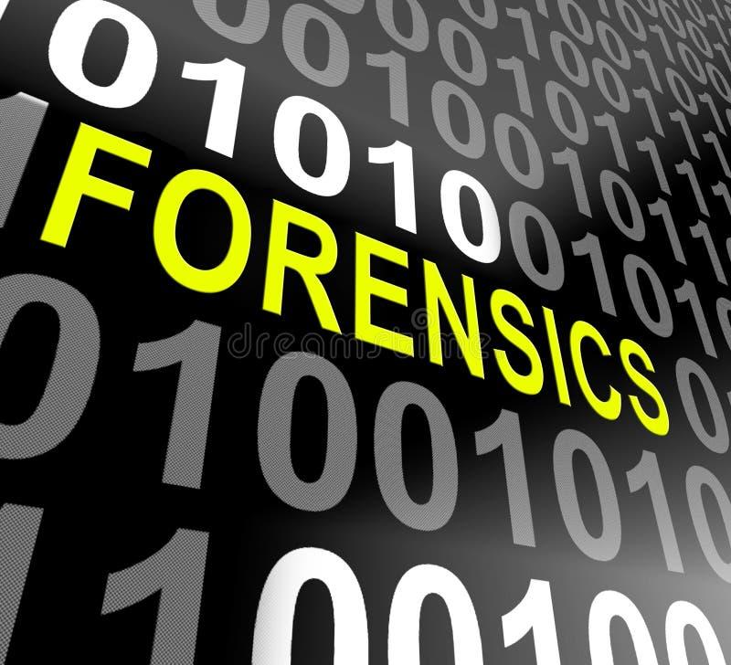 Illustration der cyber-Kriminalistik-Computerkriminalitäts-Analyse-3d lizenzfreie abbildung