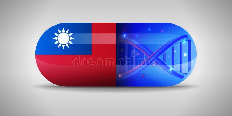 Illustration der nationalen pharmazeutischen Produkte von Taiwan Drogenproduktion in Taiwan Staatsflagge von Taiwan auf Kapsel mi stock abbildung