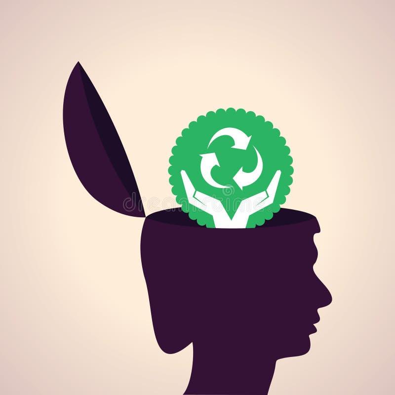 Illustration des Denkens des Konzept-menschlichen Kopfes mit r stock abbildung