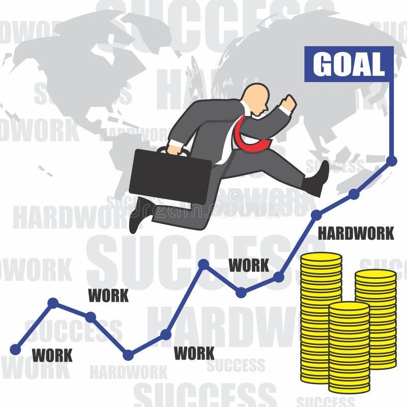Illustration des Geschäftsmannes geht zum Erfolg wegen des hardwork stockfoto